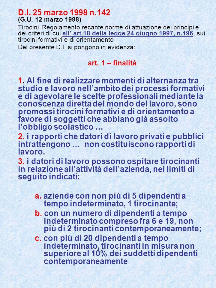 D.I.25 marzo 1998 n.142 (G.U. 12 marzo 1998) Tirocini.