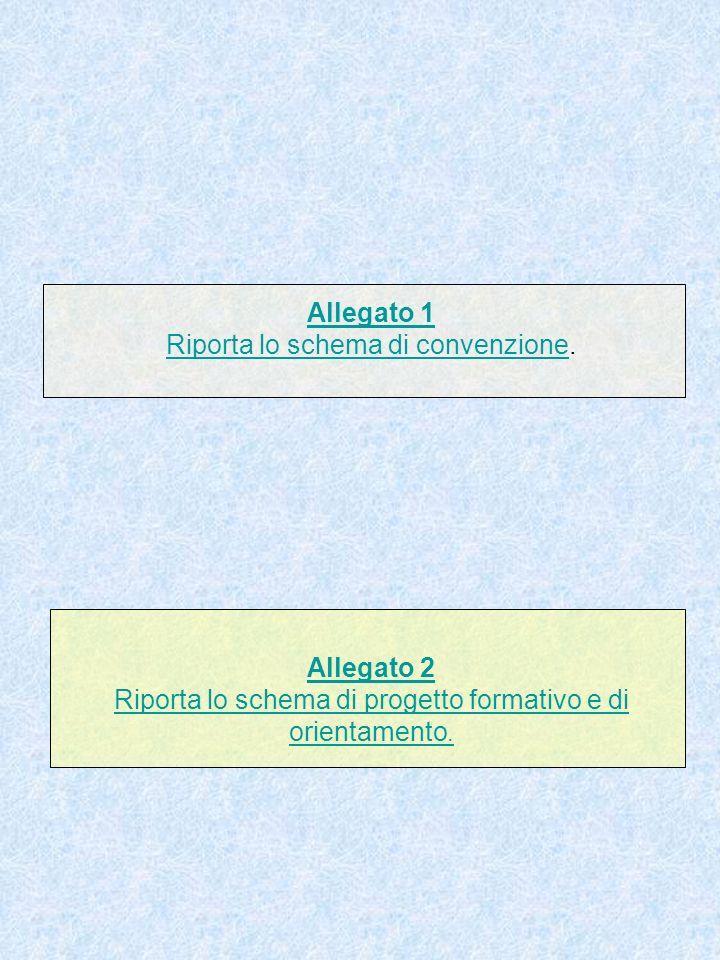 Allegato 1 Riporta lo schema di convenzioneRiporta lo schema di convenzione.