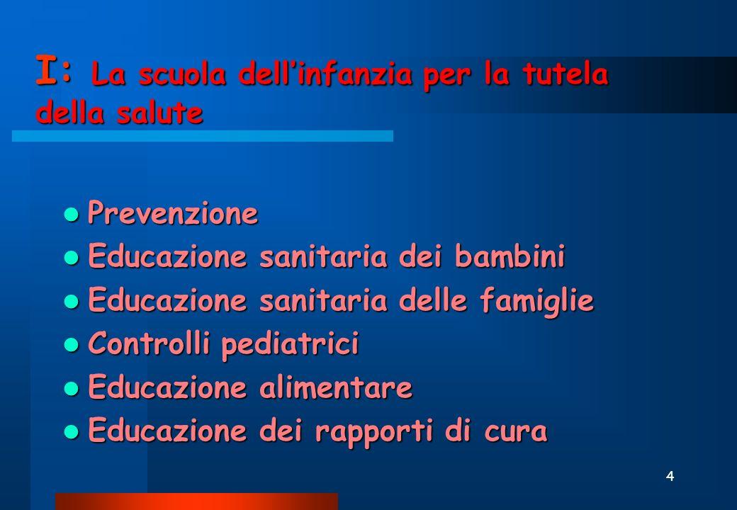 4 I: La scuola dellinfanzia per la tutela della salute Prevenzione Prevenzione Educazione sanitaria dei bambini Educazione sanitaria dei bambini Educazione sanitaria delle famiglie Educazione sanitaria delle famiglie Controlli pediatrici Controlli pediatrici Educazione alimentare Educazione alimentare Educazione dei rapporti di cura Educazione dei rapporti di cura