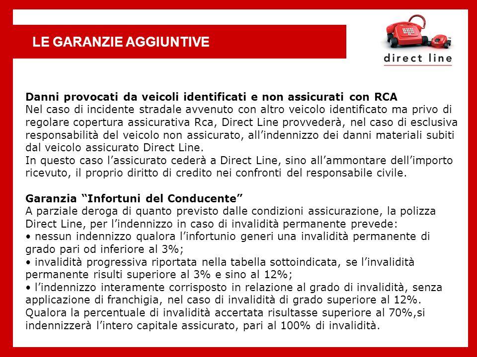 LE GARANZIE AGGIUNTIVE Danni provocati da veicoli identificati e non assicurati con RCA Nel caso di incidente stradale avvenuto con altro veicolo iden