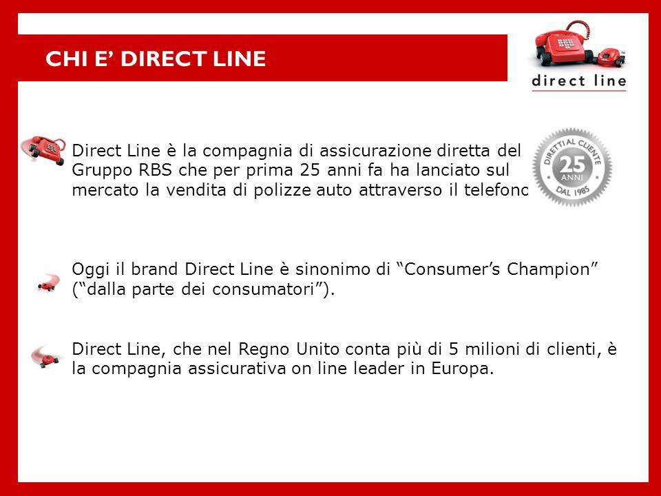 CHI E DIRECT LINE Direct Line è la compagnia di assicurazione diretta del Gruppo RBS che per prima 25 anni fa ha lanciato sul mercato la vendita di po