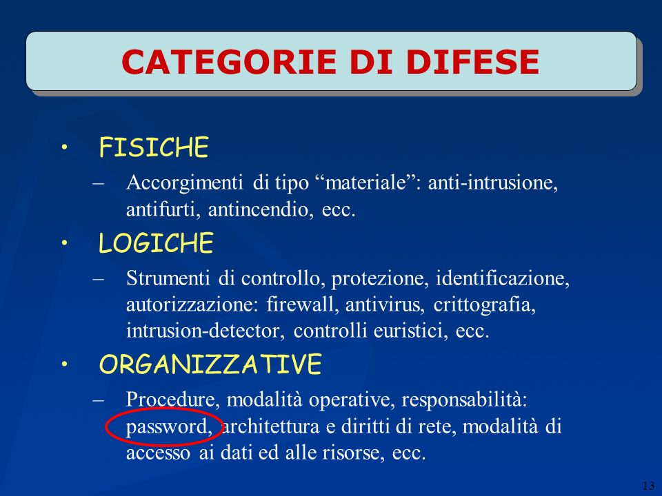 13 CATEGORIE DI DIFESE FISICHE –Accorgimenti di tipo materiale: anti-intrusione, antifurti, antincendio, ecc.