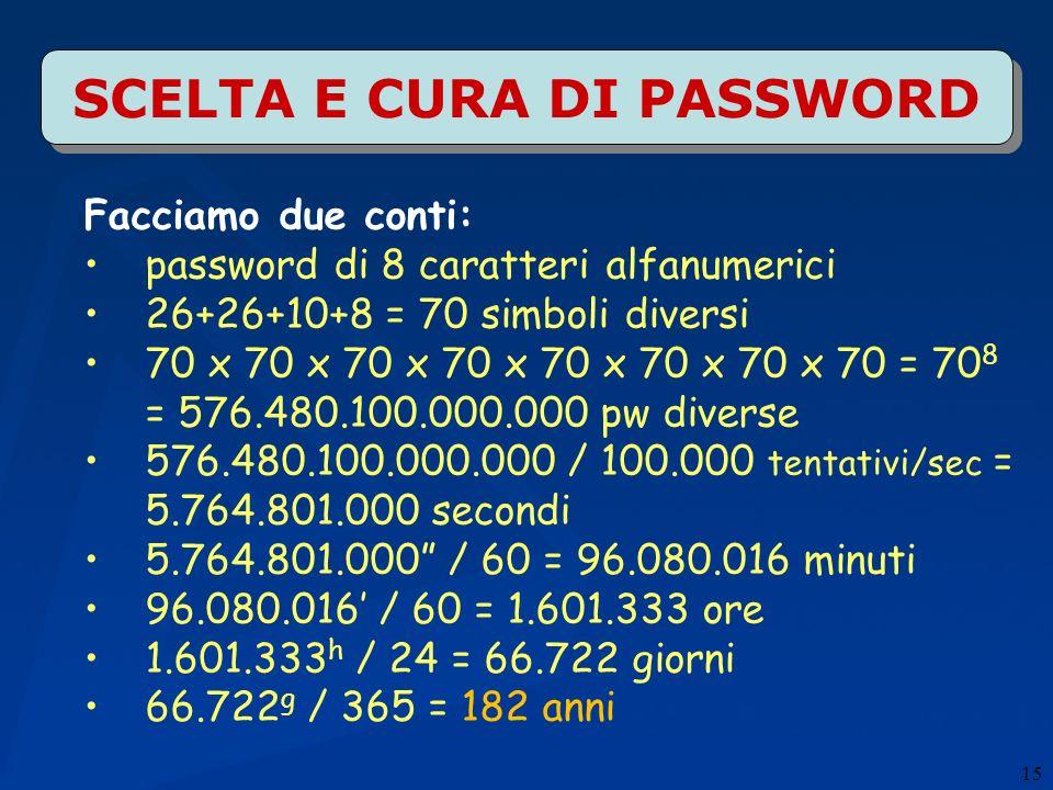 15 SCELTA E CURA DI PASSWORD Facciamo due conti: password di 8 caratteri alfanumerici 26+26+10+8 = 70 simboli diversi 70 x 70 x 70 x 70 x 70 x 70 x 70 x 70 = 70 8 = 576.480.100.000.000 pw diverse 576.480.100.000.000 / 100.000 tentativi/sec = 5.764.801.000 secondi 5.764.801.000 / 60 = 96.080.016 minuti 96.080.016 / 60 = 1.601.333 ore 1.601.333 h / 24 = 66.722 giorni 66.722 g / 365 = 182 anni