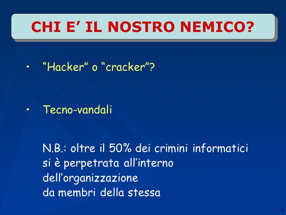 4 CHI E IL NOSTRO NEMICO? Hacker o cracker? Tecno-vandali N.B.: oltre il 50% dei crimini informatici si è perpetrata allinterno dellorganizzazione da