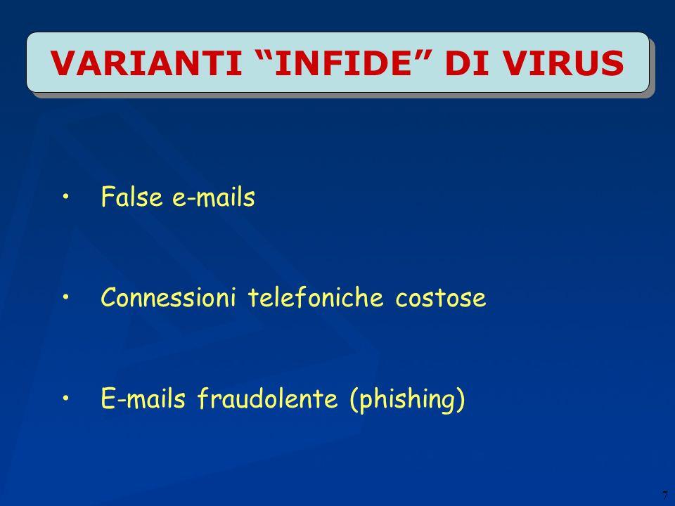7 VARIANTI INFIDE DI VIRUS False e-mails Connessioni telefoniche costose E-mails fraudolente (phishing)
