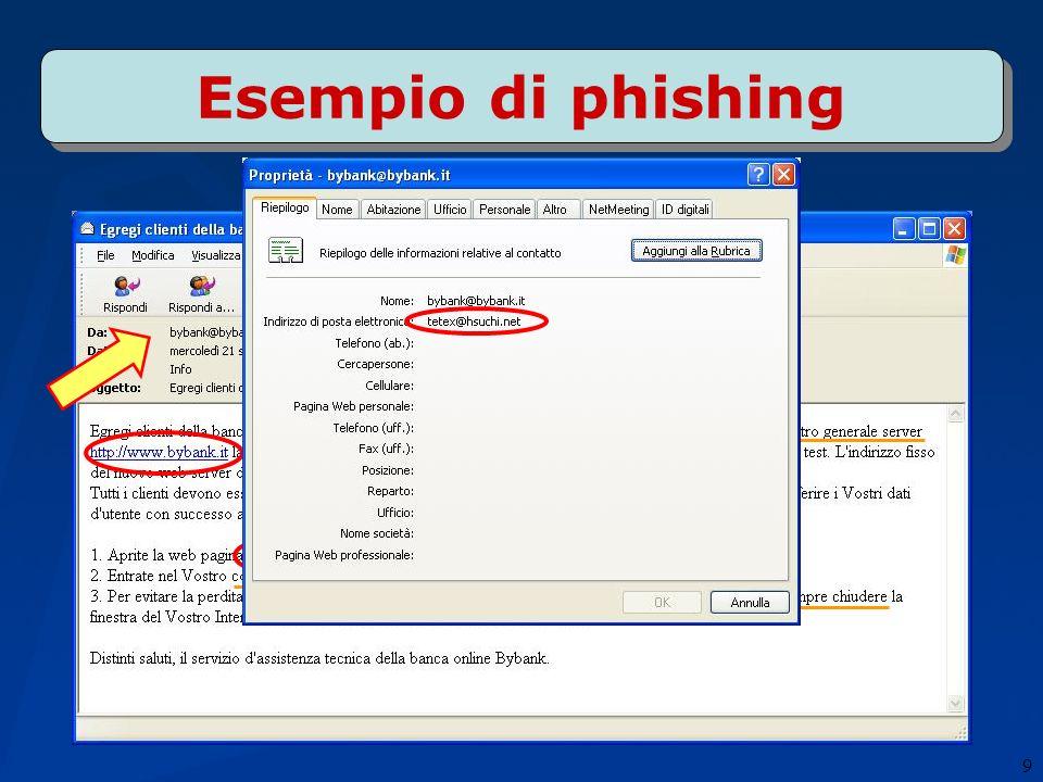 9 Esempio di phishing