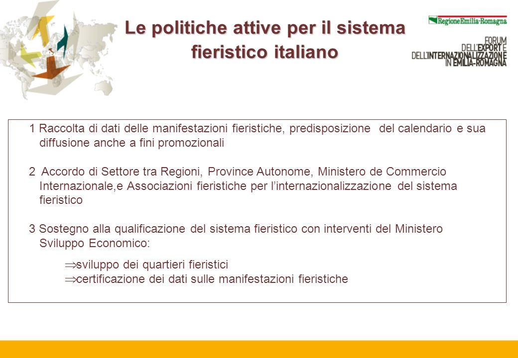 Le politiche attive per il sistema fieristico italiano 1 Raccolta di dati delle manifestazioni fieristiche, predisposizione del calendario e sua diffu