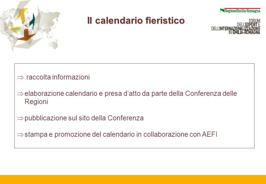 Il calendario fieristico raccolta informazioni elaborazione calendario e presa datto da parte della Conferenza delle Regioni pubblicazione sul sito della Conferenza stampa e promozione del calendario in collaborazione con AEFI