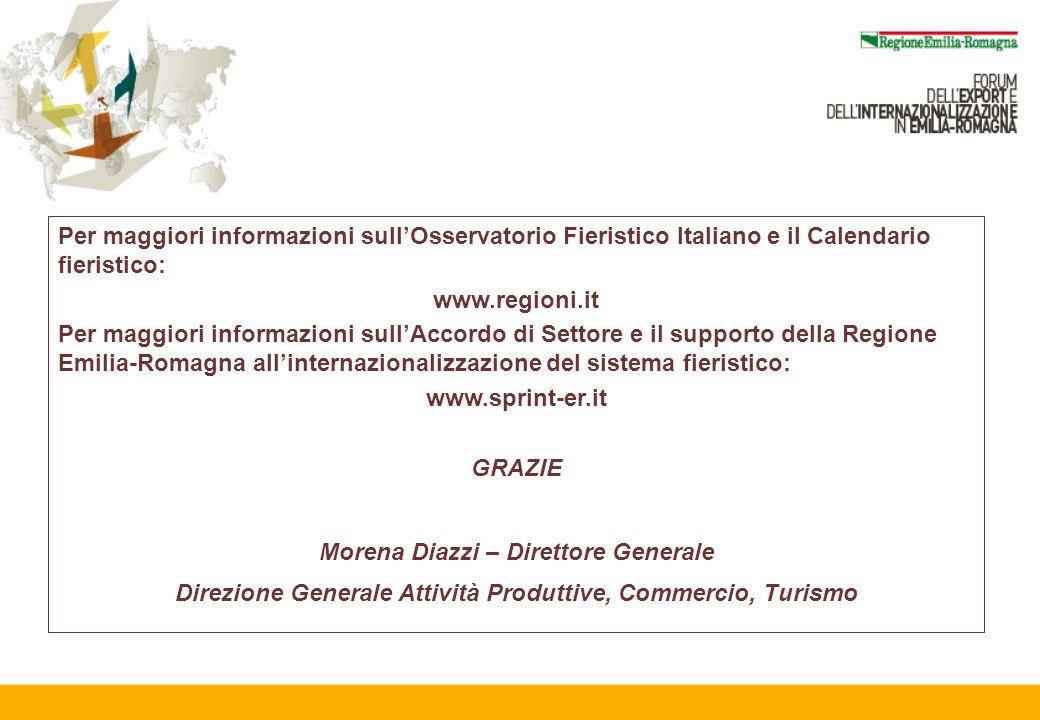Per maggiori informazioni sullOsservatorio Fieristico Italiano e il Calendario fieristico: www.regioni.it Per maggiori informazioni sullAccordo di Set