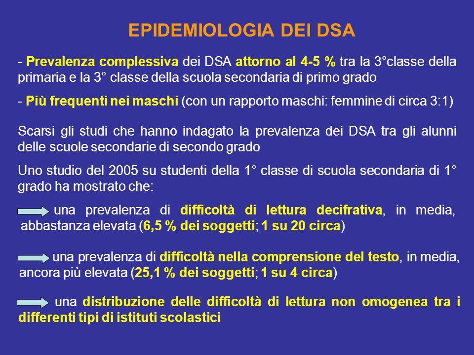 EPIDEMIOLOGIA DEI DSA - Prevalenza complessiva dei DSA attorno al 4-5 % tra la 3°classe della primaria e la 3° classe della scuola secondaria di primo