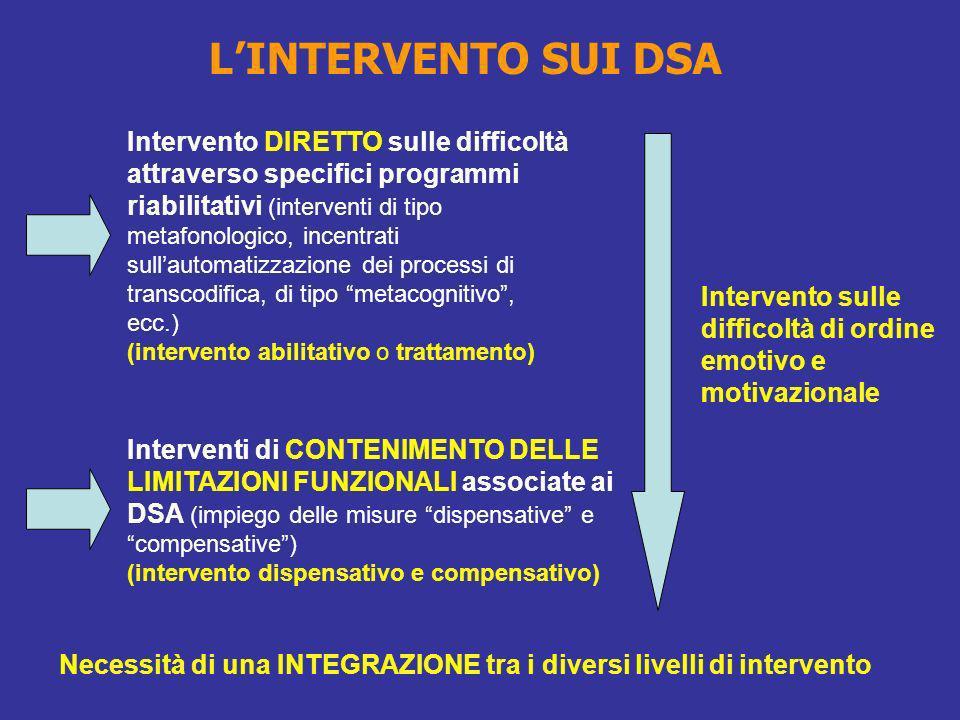 LINTERVENTO SUI DSA Intervento DIRETTO sulle difficoltà attraverso specifici programmi riabilitativi (interventi di tipo metafonologico, incentrati su