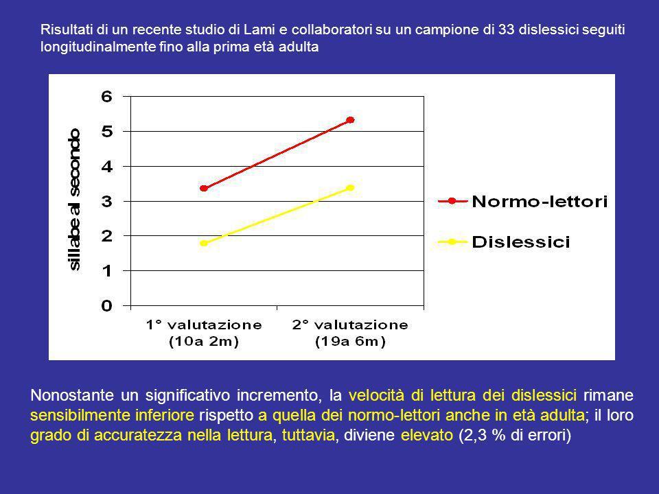Risultati di un recente studio di Lami e collaboratori su un campione di 33 dislessici seguiti longitudinalmente fino alla prima età adulta Nonostante