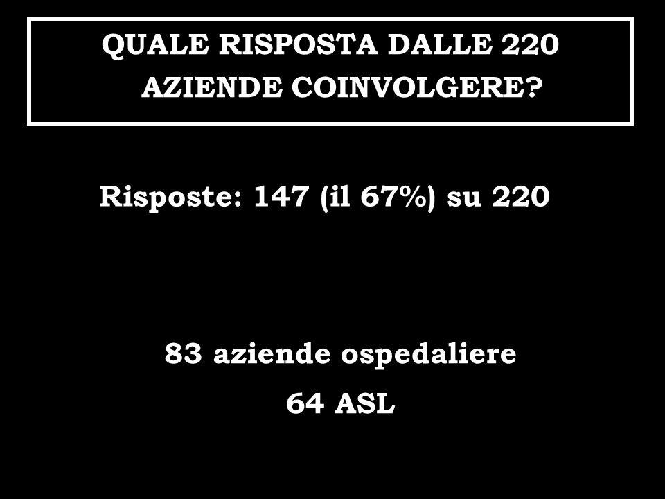 Risposte: 147 (il 67%) su 220 83 aziende ospedaliere 64 ASL QUALE RISPOSTA DALLE 220 AZIENDE COINVOLGERE?