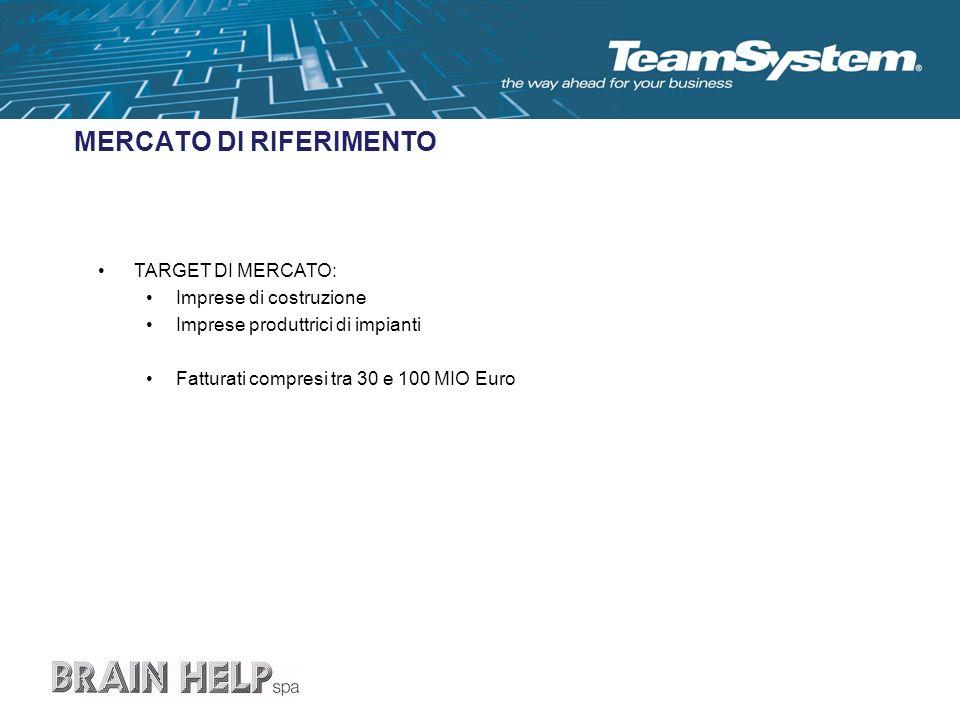 MERCATO DI RIFERIMENTO TARGET DI MERCATO: Imprese di costruzione Imprese produttrici di impianti Fatturati compresi tra 30 e 100 MIO Euro