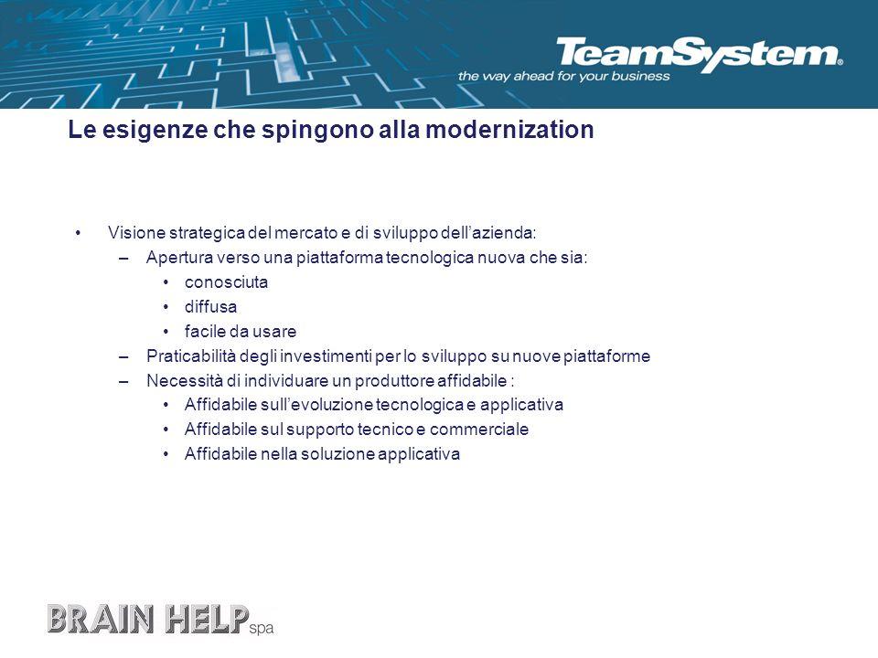 Le esigenze che spingono alla modernization Visione strategica del mercato e di sviluppo dellazienda: –Apertura verso una piattaforma tecnologica nuov