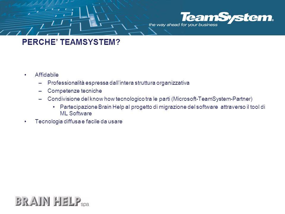 PERCHE TEAMSYSTEM? Affidabile –Professionalità espressa dallintera struttura organizzativa –Competenze tecniche –Condivisione del know how tecnologico