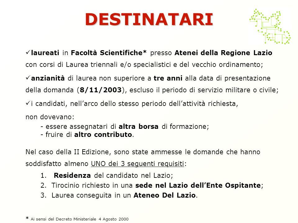 DESTINATARI laureati in Facoltà Scientifiche* presso Atenei della Regione Lazio con corsi di Laurea triennali e/o specialistici e del vecchio ordiname