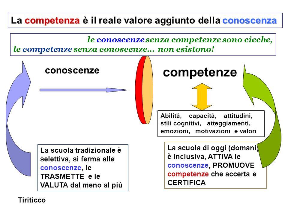 competenzaconoscenza La competenza è il reale valore aggiunto della conoscenza conoscenze competenze La scuola tradizionale è selettiva, si ferma alle