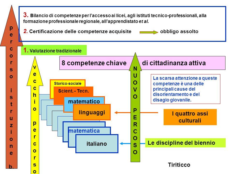 1. Valutazione tradizionale matematica italiano Le discipline del biennio Storico-sociale Scient. - Tecn. matematico linguaggi I quattro assi cultural