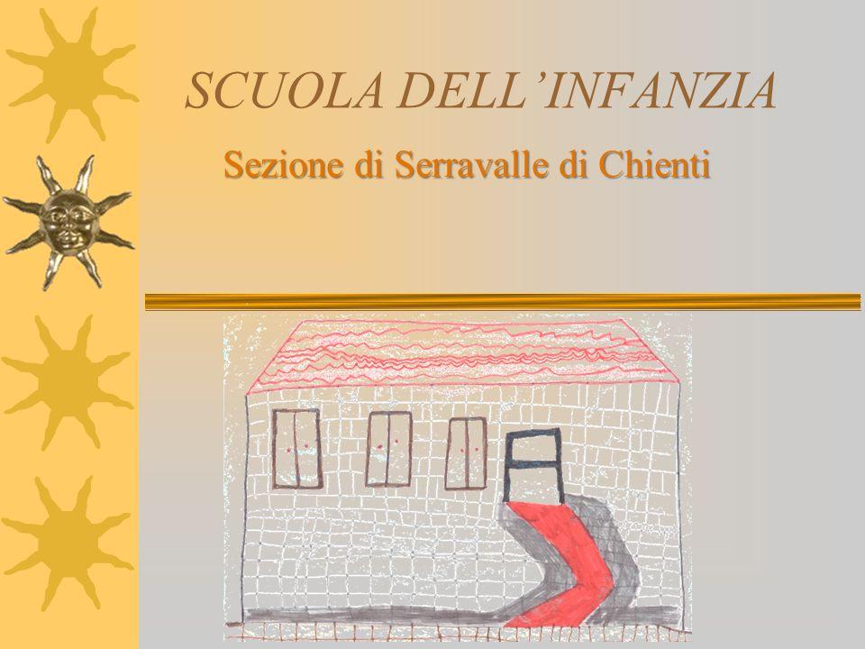 SCUOLA DELLINFANZIA Sezione di Serravalle di Chienti