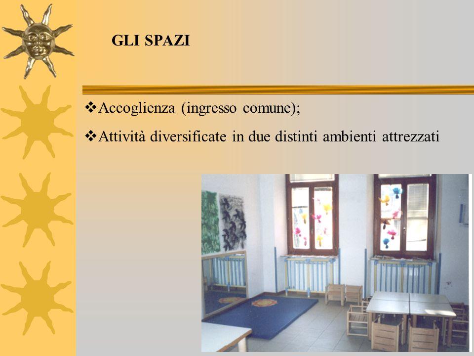 Accoglienza (ingresso comune); Attività diversificate in due distinti ambienti attrezzati GLI SPAZI