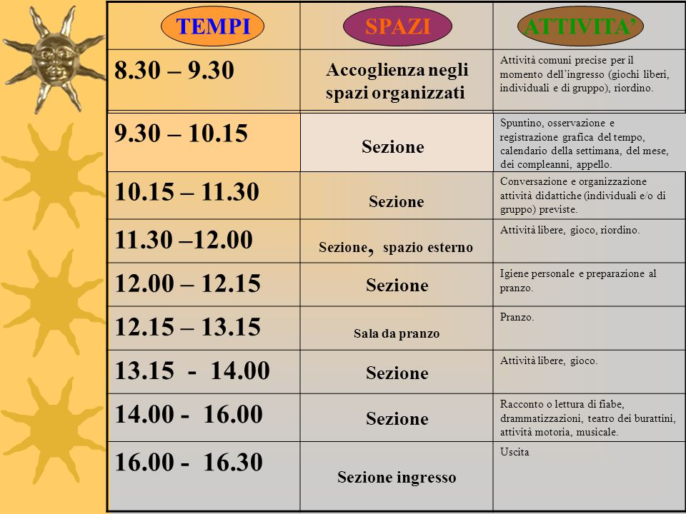 8.30 – 9.30 Accoglienza negli spazi organizzati Attività comuni precise per il momento dellingresso (giochi liberi, individuali e di gruppo), riordino.