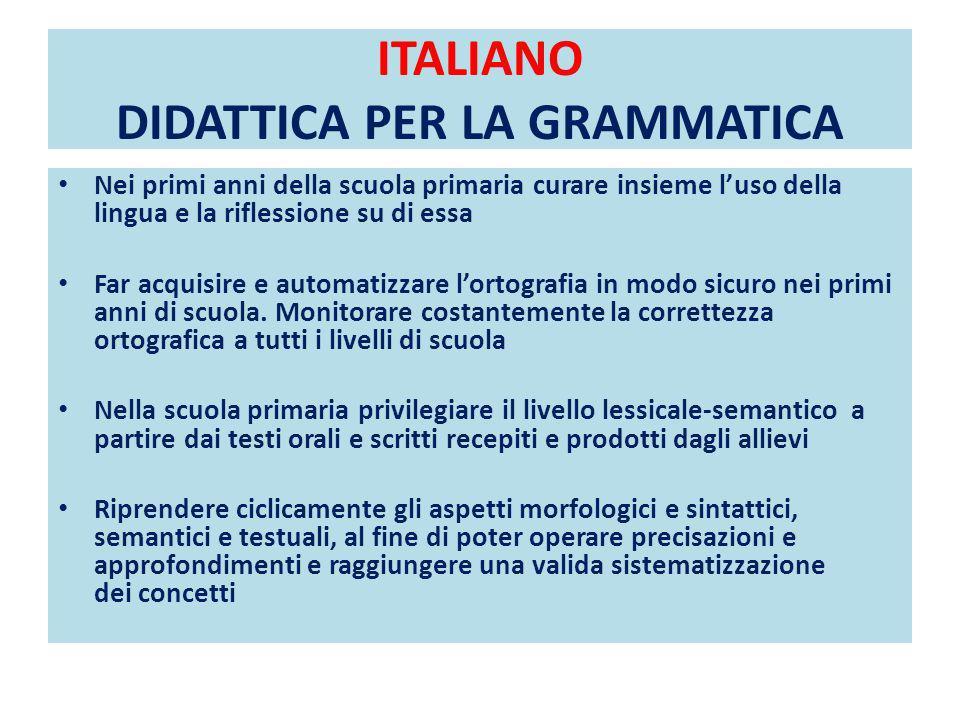 ITALIANO DIDATTICA PER LA GRAMMATICA Nei primi anni della scuola primaria curare insieme luso della lingua e la riflessione su di essa Far acquisire e