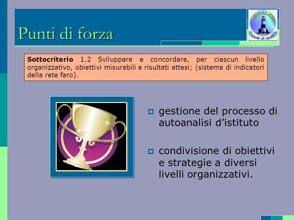 Punti di forza gestione del processo di autoanalisi distituto condivisione di obiettivi e strategie a diversi livelli organizzativi.