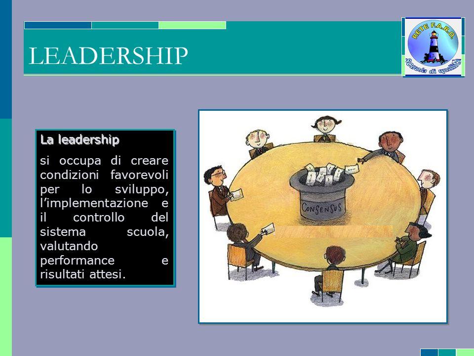 LEADERSHIP La leadership si occupa di creare condizioni favorevoli per lo sviluppo, limplementazione e il controllo del sistema scuola, valutando performance e risultati attesi.