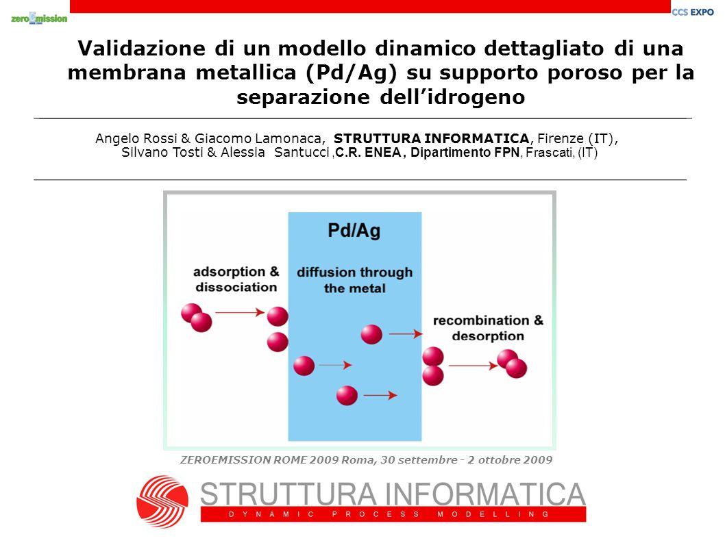 Validazione di un modello dinamico dettagliato di una membrana metallica (Pd/Ag) su supporto poroso per la separazione dellidrogeno Angelo Rossi & Gia