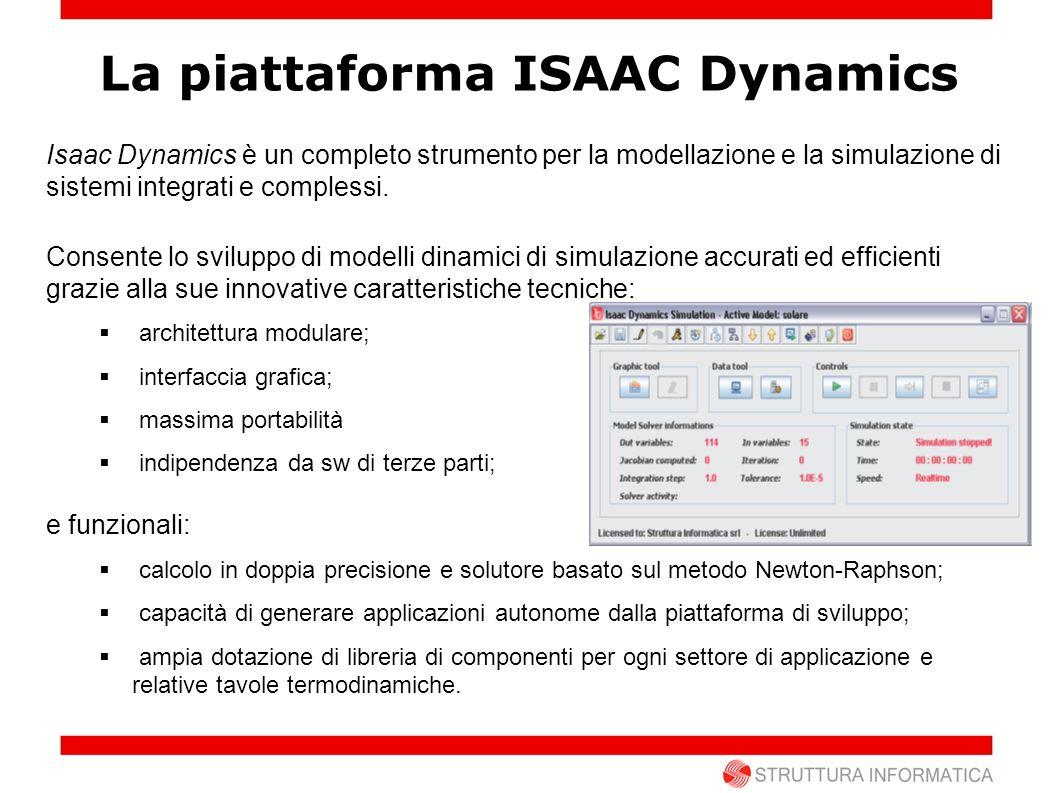 Isaac Dynamics è un completo strumento per la modellazione e la simulazione di sistemi integrati e complessi. Consente lo sviluppo di modelli dinamici