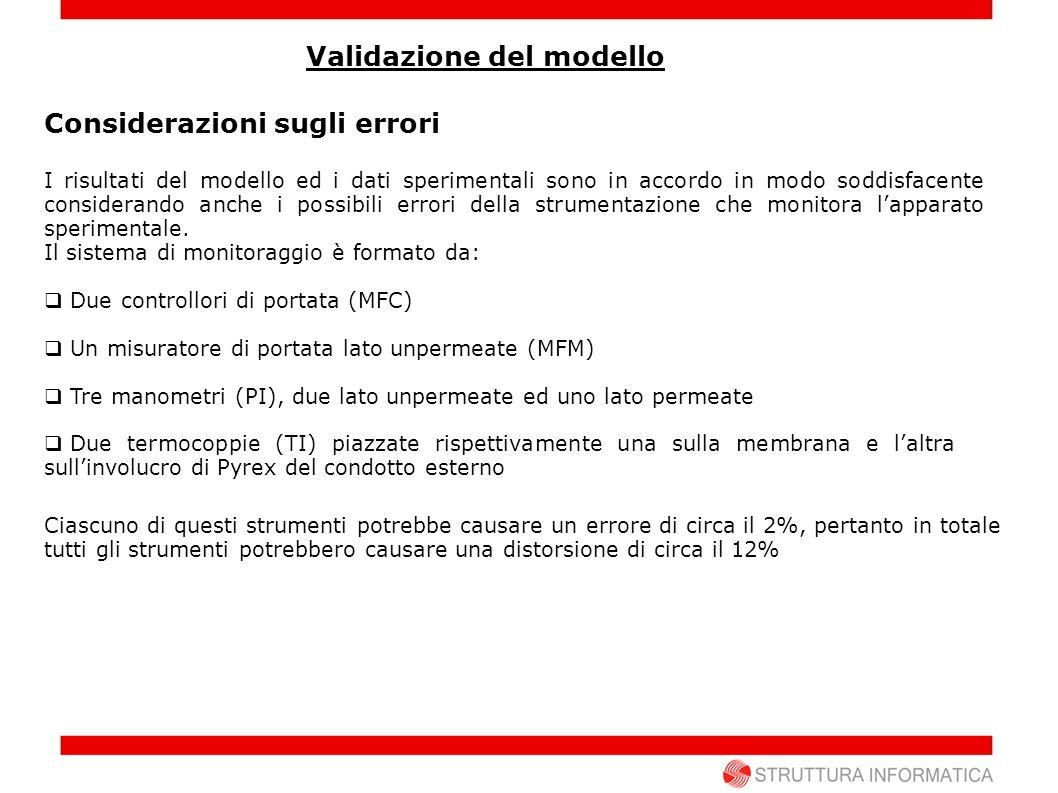 Considerazioni sugli errori I risultati del modello ed i dati sperimentali sono in accordo in modo soddisfacente considerando anche i possibili errori