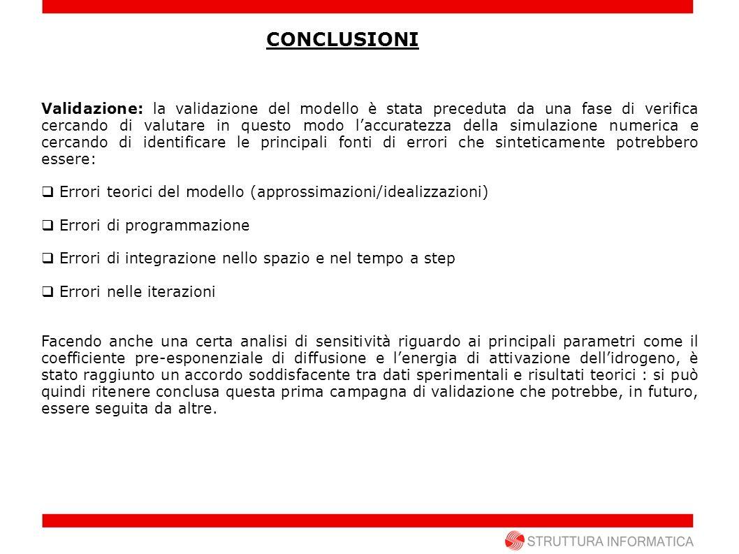 CONCLUSIONI Validazione: la validazione del modello è stata preceduta da una fase di verifica cercando di valutare in questo modo laccuratezza della s