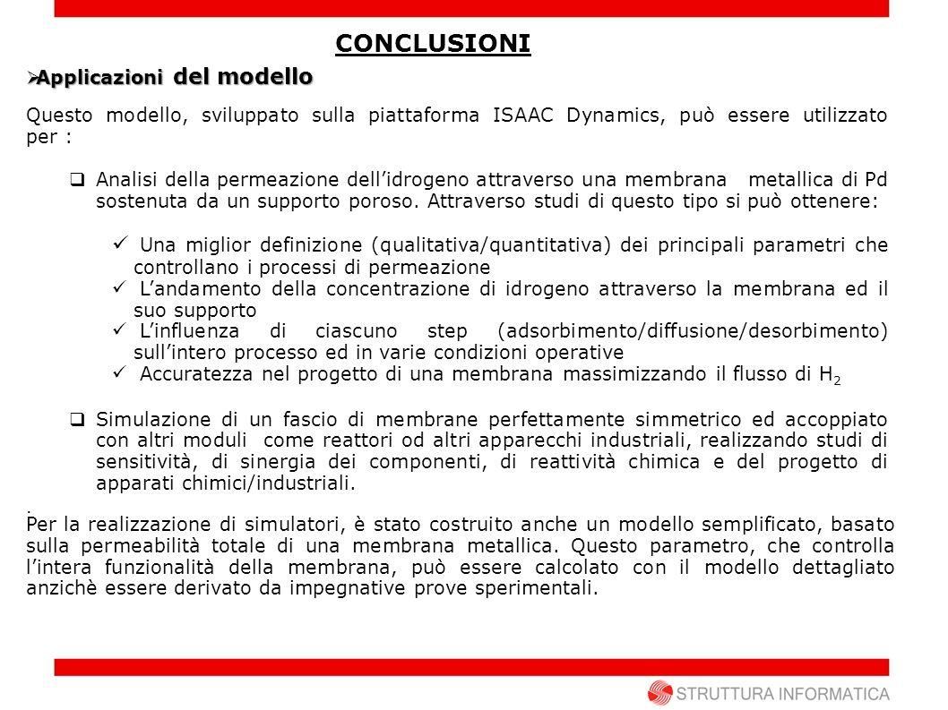 CONCLUSIONI Applicazioni del modello Applicazioni del modello Questo modello, sviluppato sulla piattaforma ISAAC Dynamics, può essere utilizzato per :