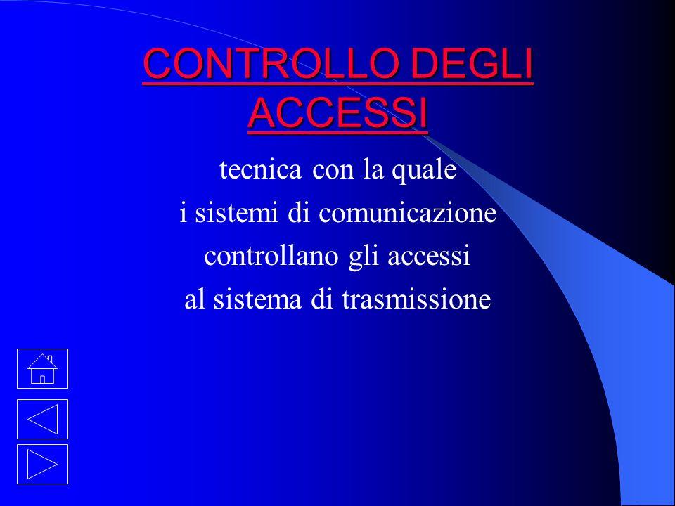 CONTROLLO DEGLI ACCESSI CONTROLLO DEGLI ACCESSI tecnica con la quale i sistemi di comunicazione controllano gli accessi al sistema di trasmissione