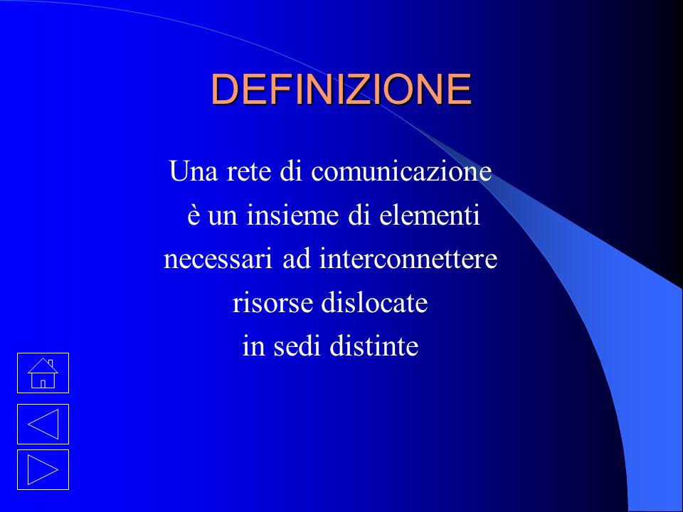 DEFINIZIONE Una rete di comunicazione è un insieme di elementi necessari ad interconnettere risorse dislocate in sedi distinte