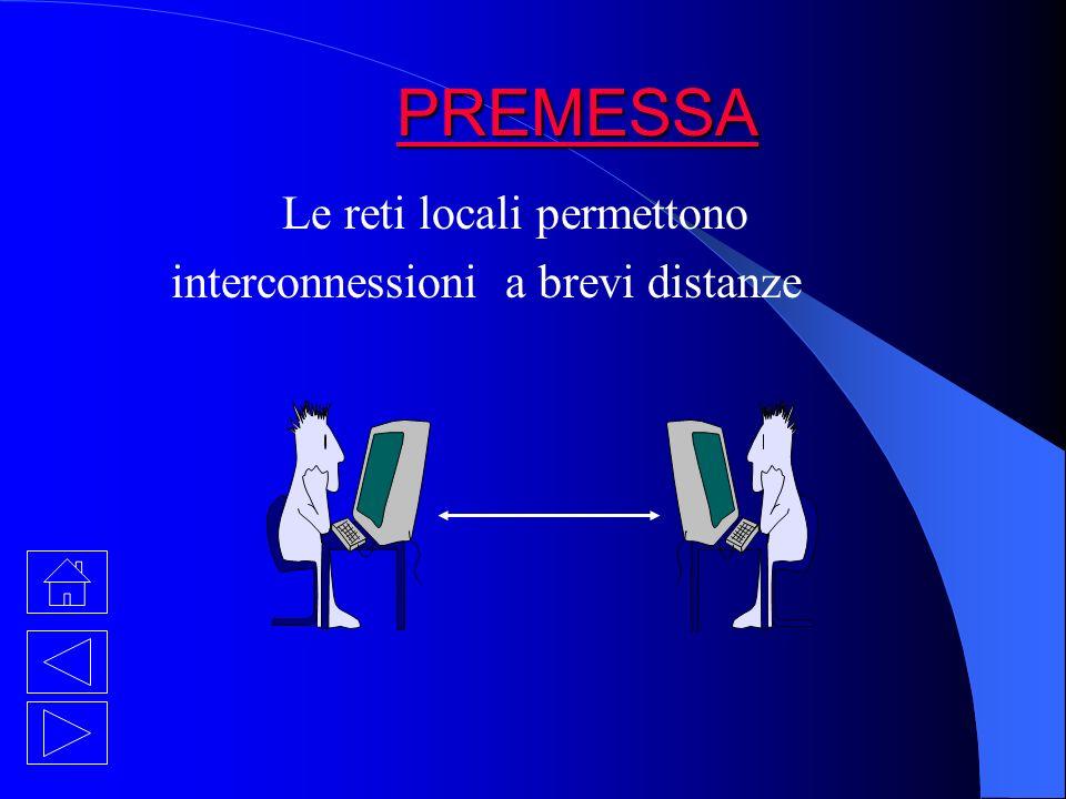 PREMESSA Le reti locali permettono interconnessioni a brevi distanze