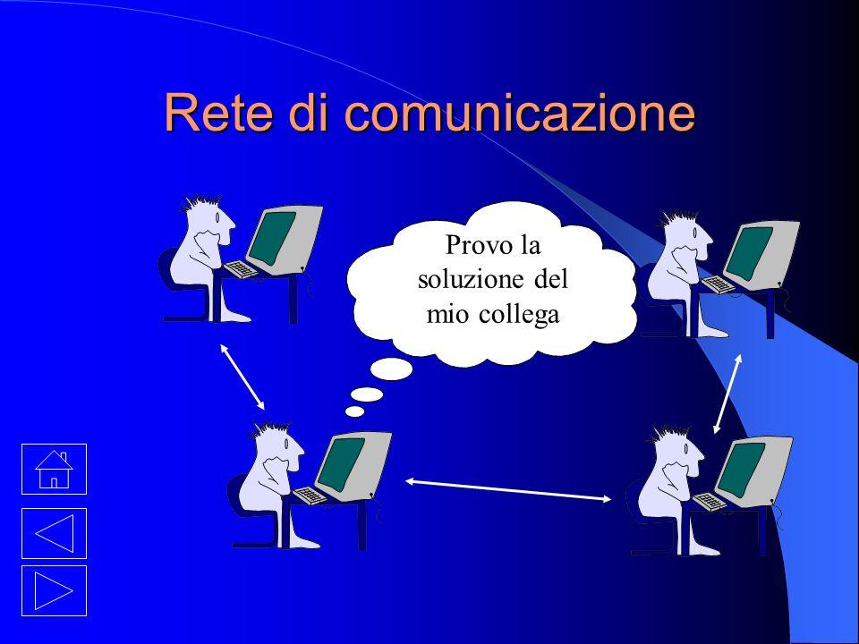 Provo la soluzione del mio collega Rete di comunicazione