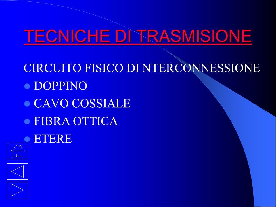 TECNICHE DI TRASMISIONE TECNICHE DI TRASMISIONE CIRCUITO FISICO DI NTERCONNESSIONE DOPPINO CAVO COSSIALE FIBRA OTTICA ETERE
