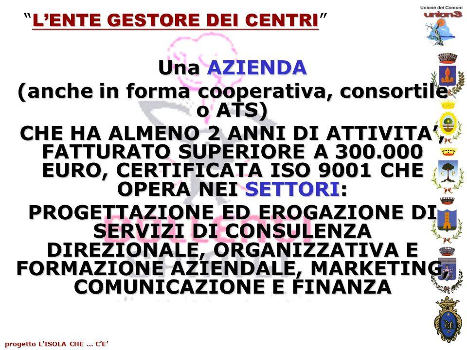 progetto LISOLA CHE … CE LENTE GESTORE DEI CENTRI LENTE GESTORE DEI CENTRI Una AZIENDA (anche in forma cooperativa, consortile o ATS) CHE HA ALMENO 2 ANNI DI ATTIVITA, FATTURATO SUPERIORE A 300.000 EURO, CERTIFICATA ISO 9001 CHE OPERA NEI SETTORI: PROGETTAZIONE ED EROGAZIONE DI SERVIZI DI CONSULENZA DIREZIONALE, ORGANIZZATIVA E FORMAZIONE AZIENDALE, MARKETING, COMUNICAZIONE E FINANZA