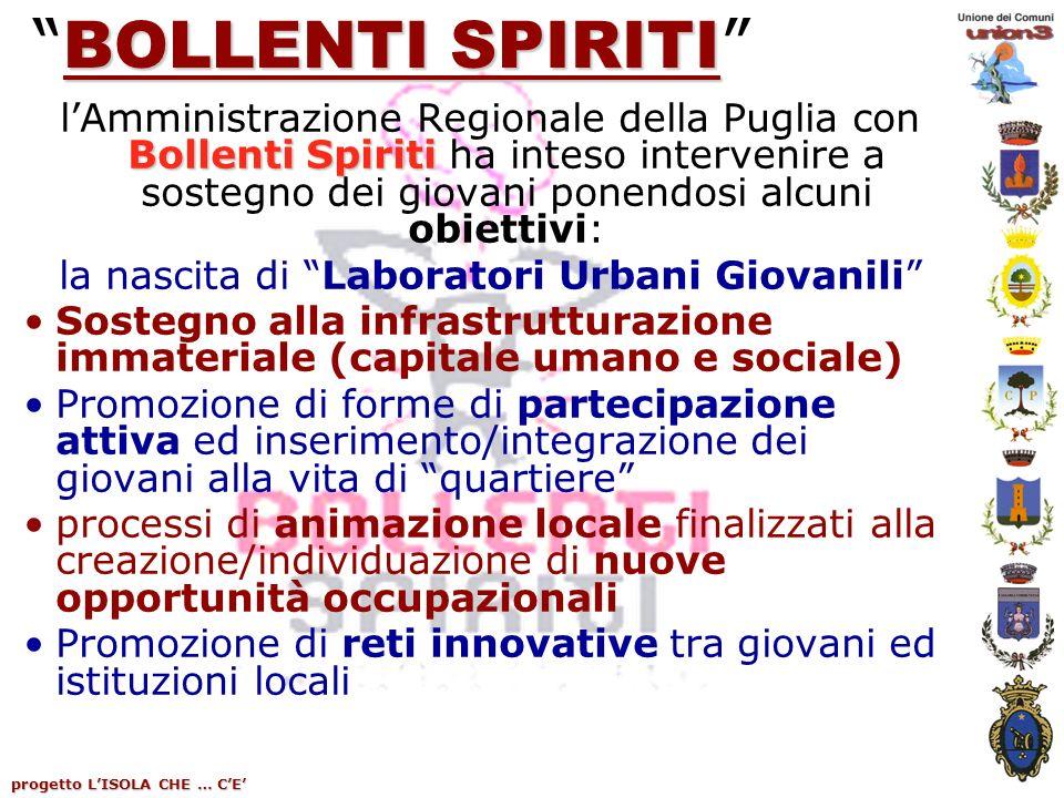 progetto LISOLA CHE … CE BOLLENTI SPIRITI BOLLENTI SPIRITI Bollenti Spiriti lAmministrazione Regionale della Puglia con Bollenti Spiriti ha inteso int