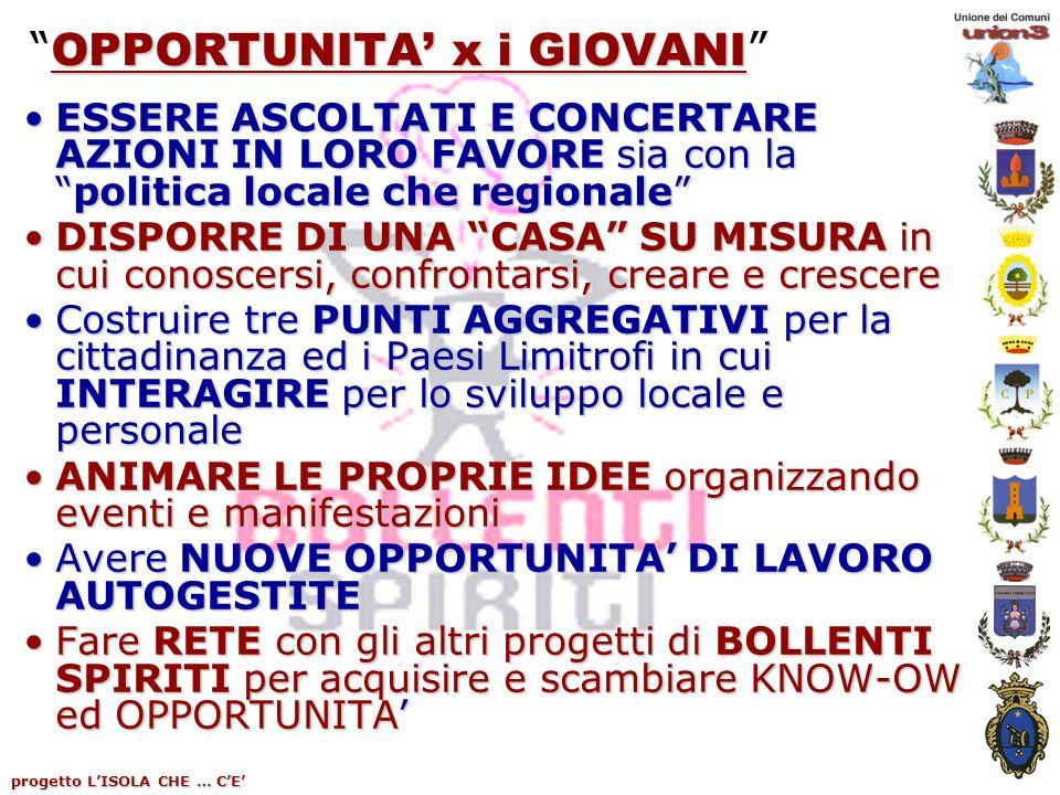 progetto LISOLA CHE … CE ATTIVITA & SERVIZI ATTIVITA & SERVIZI a VEGLIE..