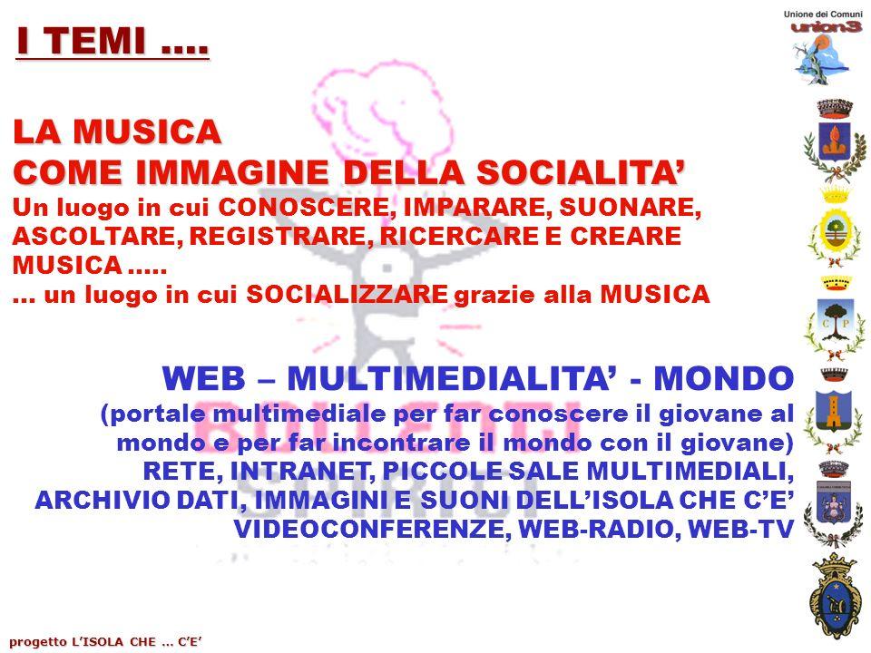 progetto LISOLA CHE … CE I TEMI …. LA MUSICA COME IMMAGINE DELLA SOCIALITA Un luogo in cui CONOSCERE, IMPARARE, SUONARE, ASCOLTARE, REGISTRARE, RICERC