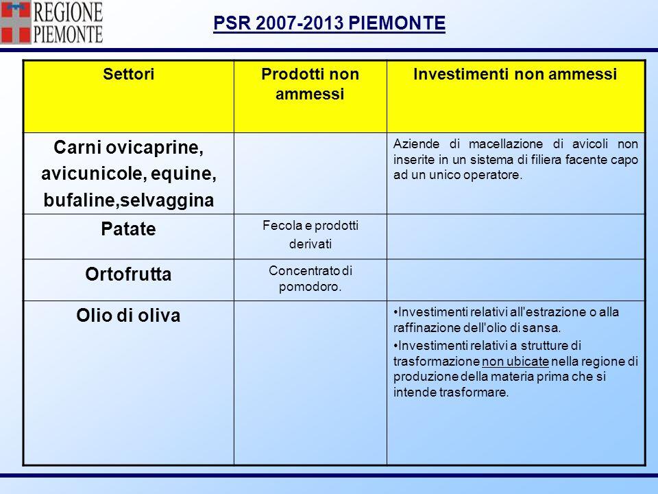 PSR 2007-2013 PIEMONTE SettoriProdotti non ammessi Investimenti non ammessi Carni ovicaprine, avicunicole, equine, bufaline,selvaggina Aziende di mace