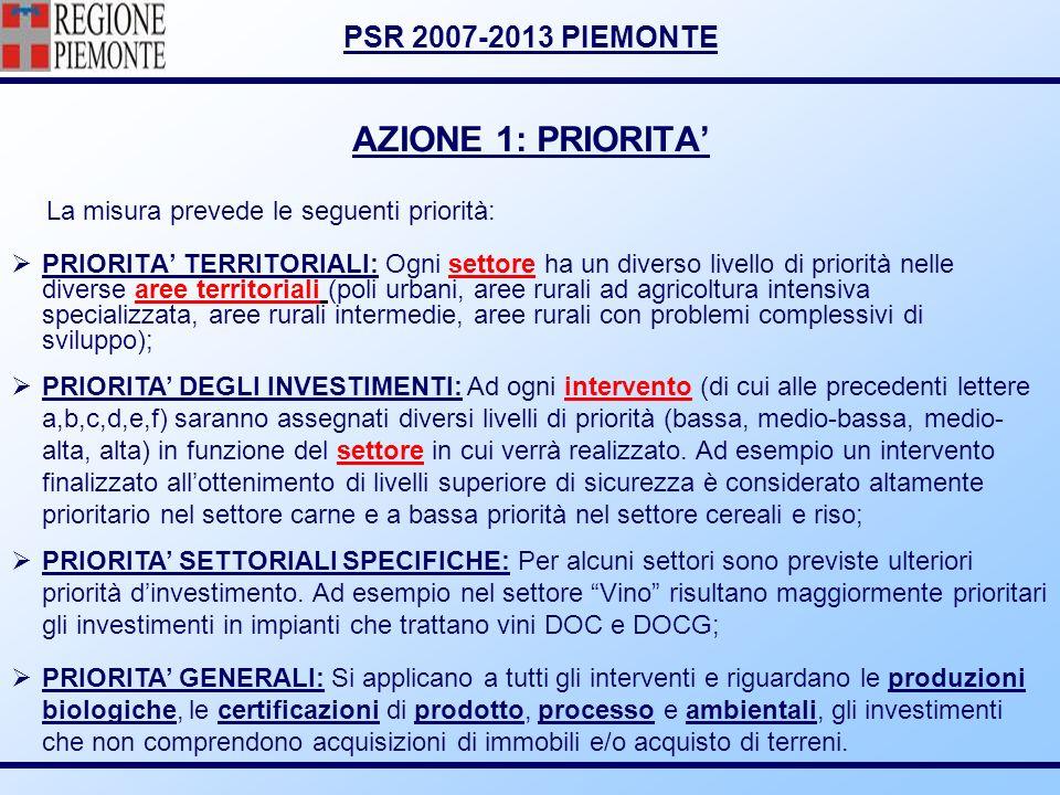 PSR 2007-2013 PIEMONTE AZIONE 1: PRIORITA PRIORITA TERRITORIALI: Ogni settore ha un diverso livello di priorità nelle diverse aree territoriali (poli