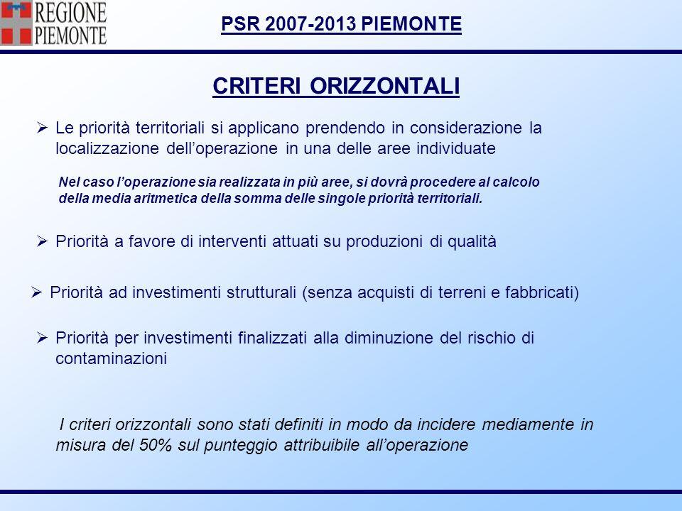 PSR 2007-2013 PIEMONTE CRITERI ORIZZONTALI Le priorità territoriali si applicano prendendo in considerazione la localizzazione delloperazione in una d