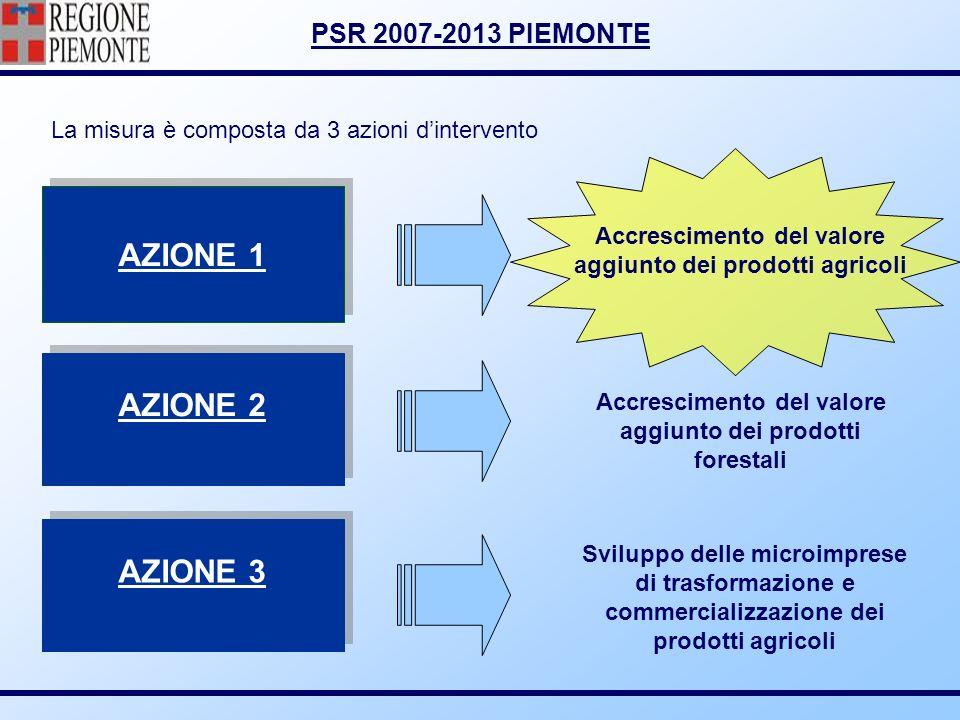 PSR 2007-2013 PIEMONTE La misura è composta da 3 azioni dintervento AZIONE 1 AZIONE 2 AZIONE 3 Accrescimento del valore aggiunto dei prodotti agricoli