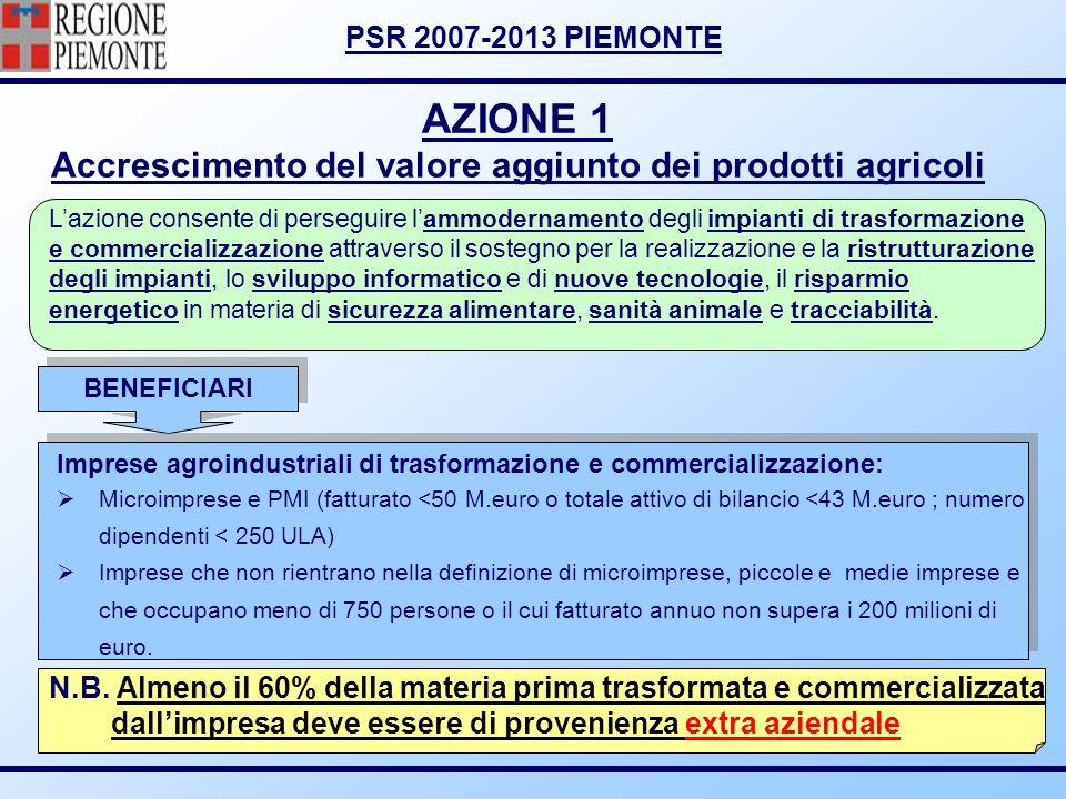 PSR 2007-2013 PIEMONTE AZIONE 1 Accrescimento del valore aggiunto dei prodotti agricoli Lazione consente di perseguire lammodernamento degli impianti