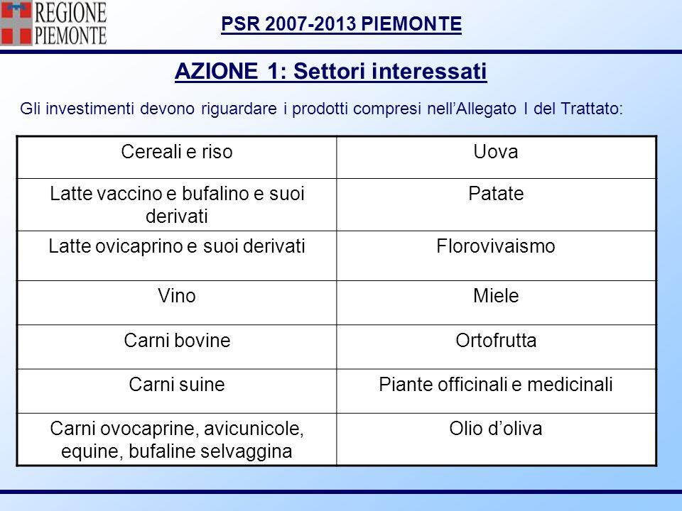 PSR 2007-2013 PIEMONTE AZIONE 1: Settori interessati Cereali e risoUova Latte vaccino e bufalino e suoi derivati Patate Latte ovicaprino e suoi deriva