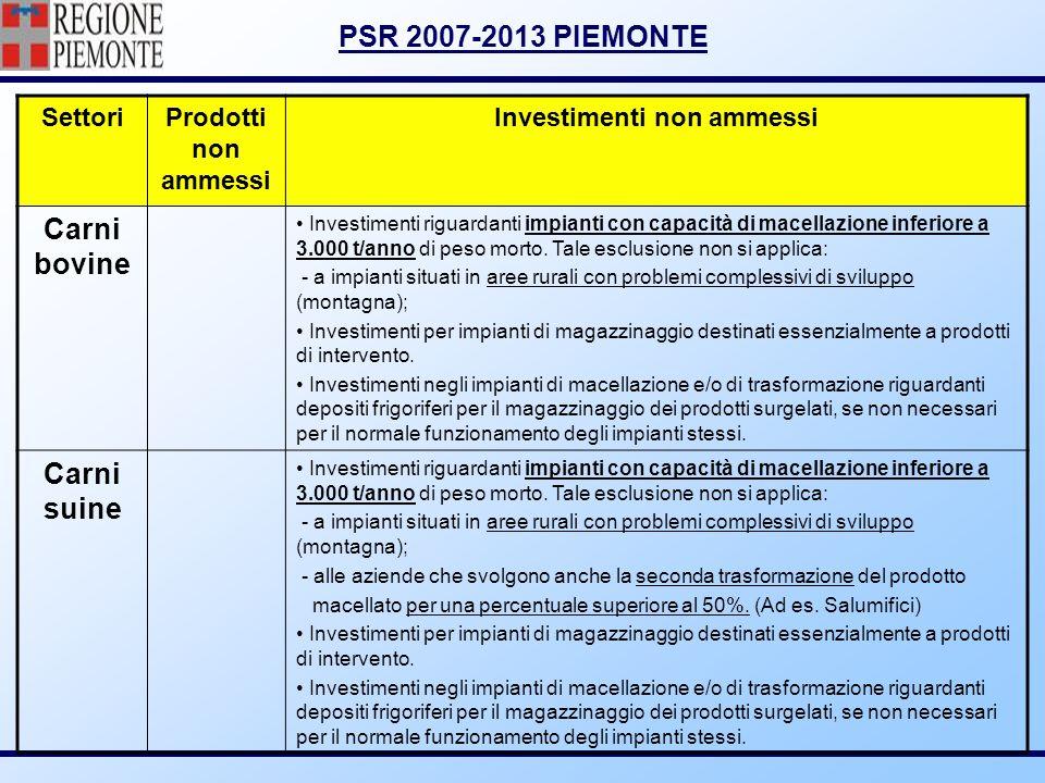 PSR 2007-2013 PIEMONTE SettoriProdotti non ammessi Investimenti non ammessi Carni bovine Investimenti riguardanti impianti con capacità di macellazion